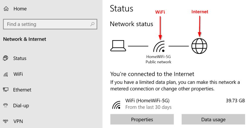 WiFi และ Internet